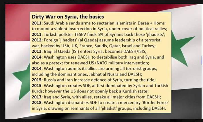 viktig-om-krigen-i-syria